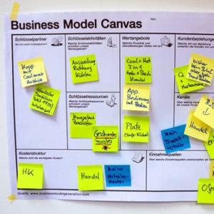 Workshopt Methode Business Model Canvas